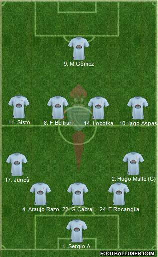 R.C. Celta S.A.D. 5-4-1 football formation