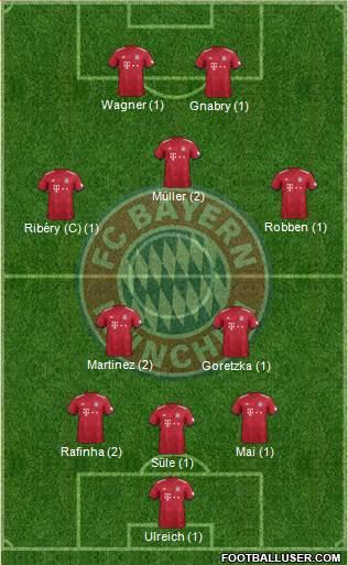 4ème Journée 1716774_FC_Bayern_Munchen