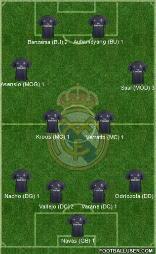 4ème Journée 1716882_Real_Madrid_CF