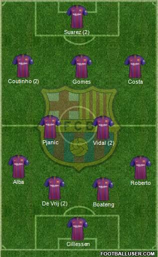 5eme Journée 1717893_FC_Barcelona