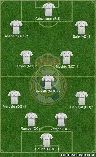 5eme Journée 1717911_Real_Madrid_CF
