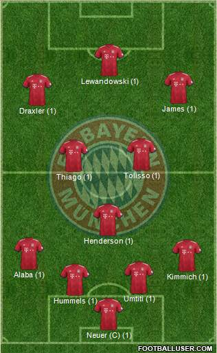 5eme Journée 1718067_FC_Bayern_Munchen