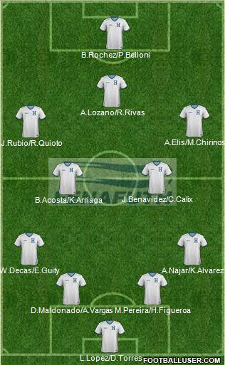Honduras 4-4-1-1 football formation