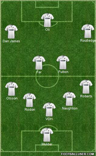 Swansea City football formation