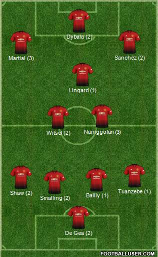 5eme Journée 1718594_Manchester_United
