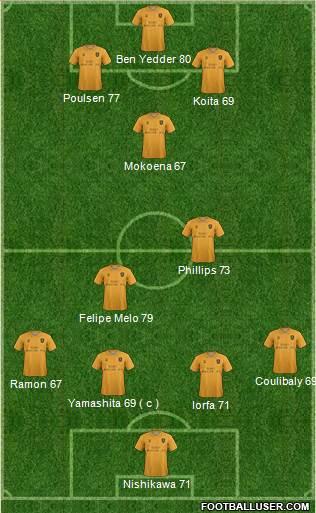 IMAGE(http://www.footballuser.com/formations/2018/10/1718833_Livingston.jpg)