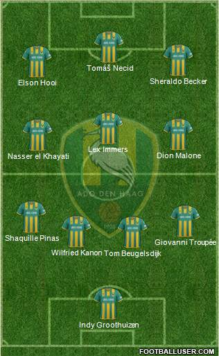 All Ado Den Haag Holland Football Formations Page 2