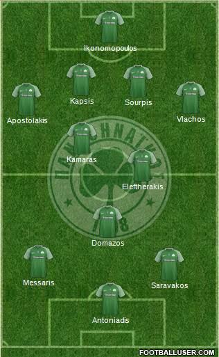 Pes Miti del Calcio - View topic - Panathinaikos F C  All Stars