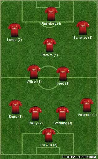 6eme Journée 1719739_Manchester_United
