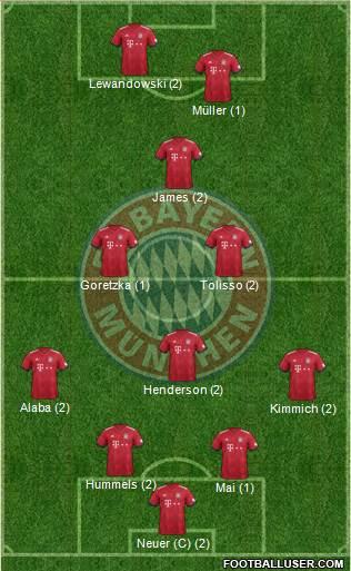 6eme Journée 1719754_FC_Bayern_Munchen
