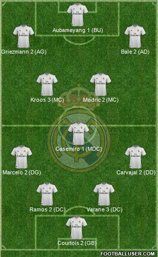 6eme Journée 1719926_Real_Madrid_CF