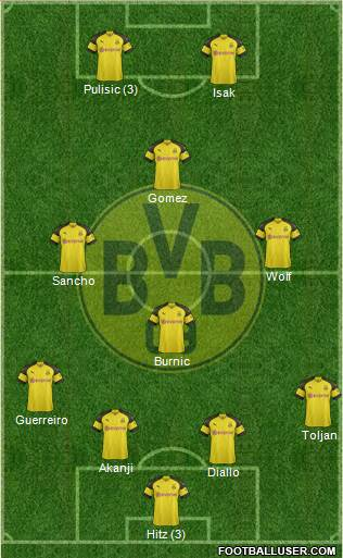 6eme Journée 1720760_Borussia_Dortmund