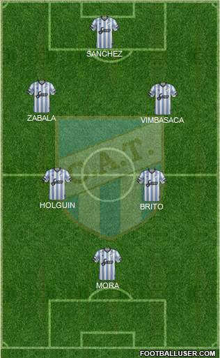 Atlético Tucumán football formation