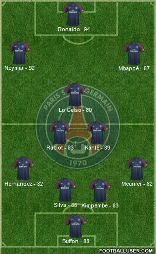 [ICC] Demies Finale (Compositions) 1723520_Paris_Saint-Germain