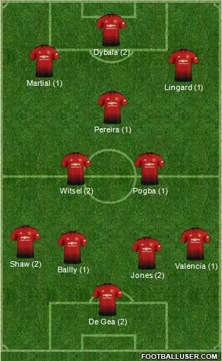 9ème Journée 1723700_Manchester_United