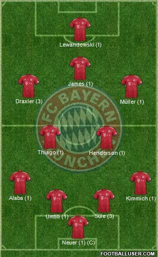 9ème Journée 1724029_FC_Bayern_Munchen