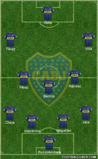 Boca Juniors 4-3-3 football formation