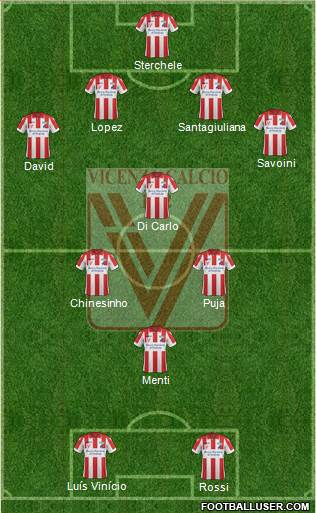 Vicenza football formation