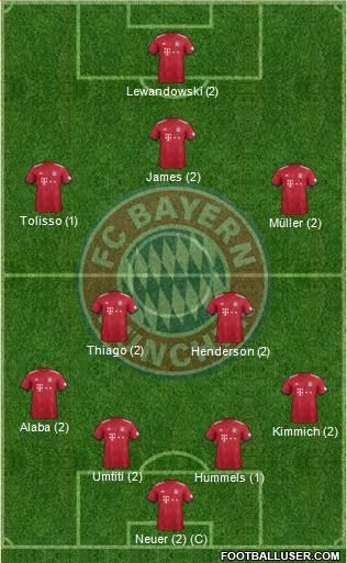 10eme Journée 1725050_FC_Bayern_Munchen