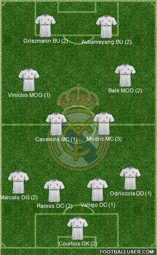 10eme Journée 1725060_Real_Madrid_CF