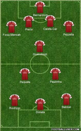 IMAGE(http://www.footballuser.com/formations/2018/11/1725199_Arsenal.jpg)