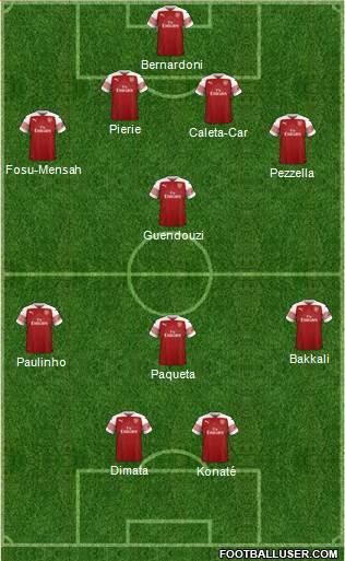 IMAGE(http://www.footballuser.com/formations/2018/11/1725204_Arsenal.jpg)