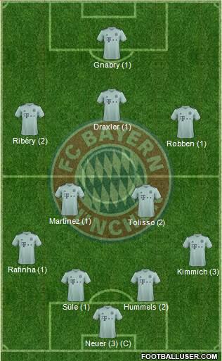 11eme journée 1725812_FC_Bayern_Munchen