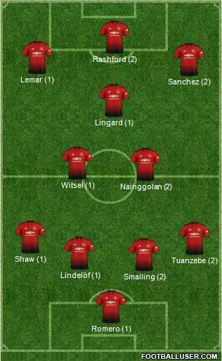 11eme journée 1726103_Manchester_United
