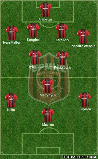 PGS Ermis Aradippou football formation