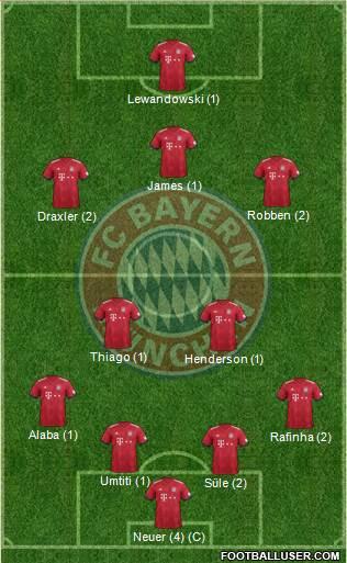 12ème Journée 1726940_FC_Bayern_Munchen