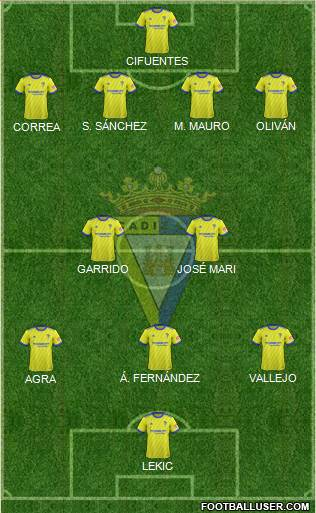 Cádiz C.F., S.A.D. football formation