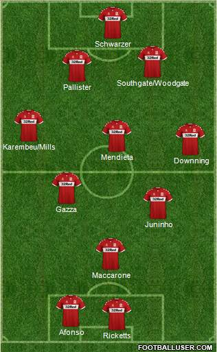 Middlesbrough football formation