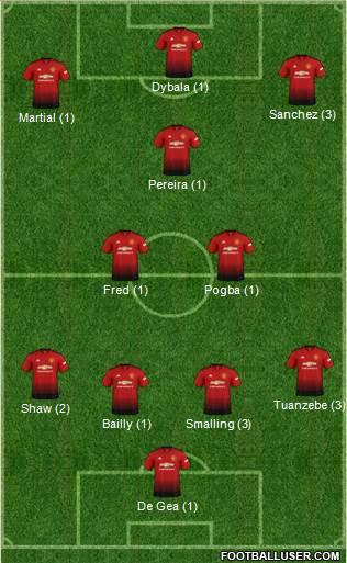 12ème Journée 1727541_Manchester_United