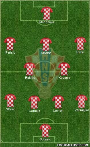 croatia national football team roster