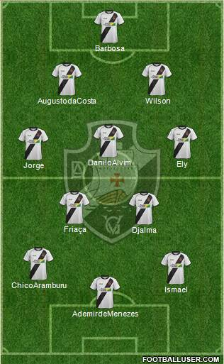 AD Vasco da Gama football formation