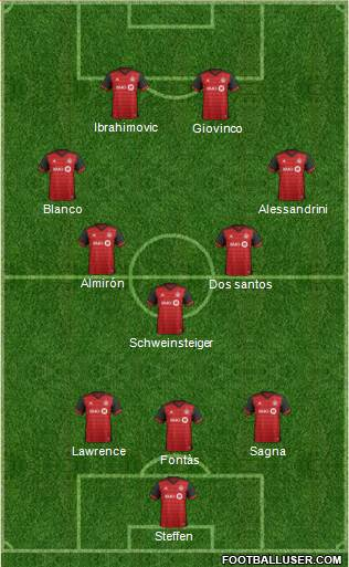 Toronto FC football formation