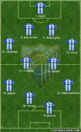 [J18] Málaga C.F. - Cádiz C.F. - Viernes 14/12/2018 21:00 h. #MálagaCádiz 1728074_Malaga_CF_SAD