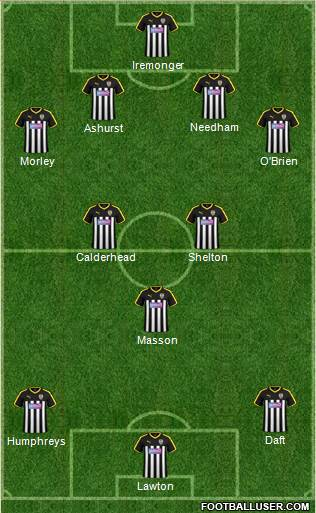Notts County 4-3-3 football formation