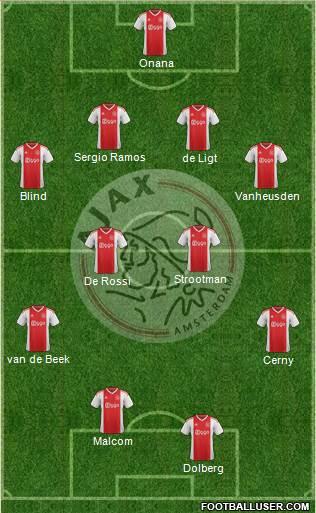 Ajax Amsterdam - Boletín oficial 1728558_AFC_Ajax