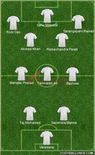 Air India 3-4-3 football formation