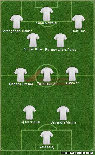 Air India football formation