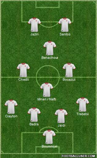 All Tunisia National Teams Football Formations