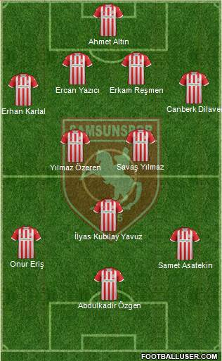 Samsunspor 4-2-3-1 football formation