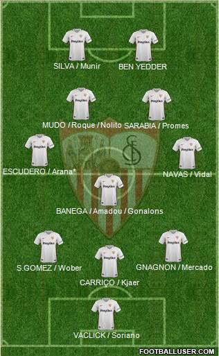 Sevilla FC SAD 3-5-2 football formation