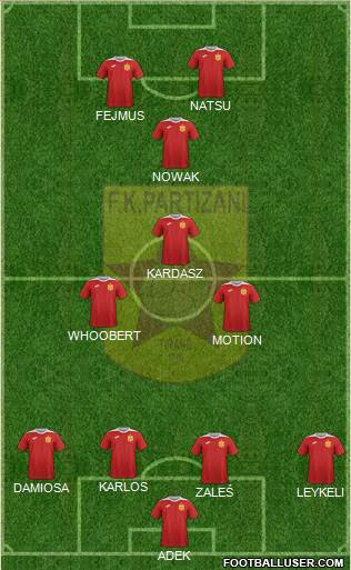 KF Partizani Tiranë 4-3-3 football formation
