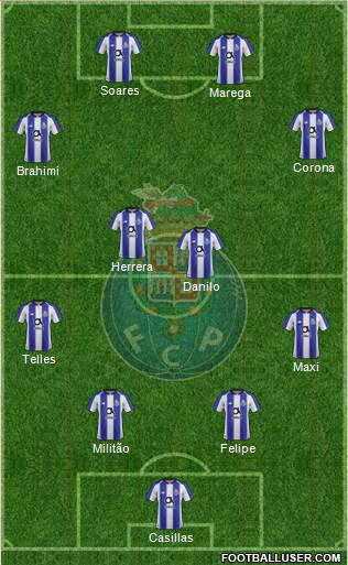 Futebol Clube do Porto - SAD 4-2-4 football formation