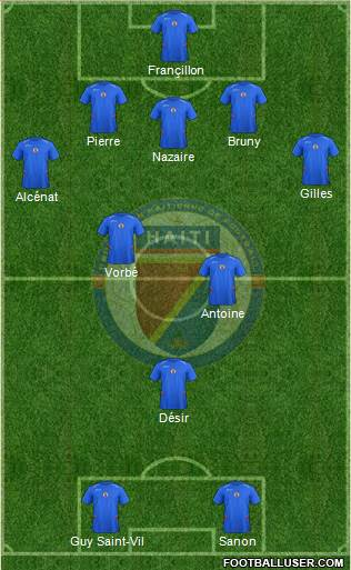 Haiti football formation