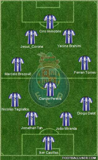 Diario de los Dragones Azules 1735956_Futebol_Clube_do_Porto_-_SAD