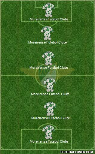 Moreirense Futebol Clube 5-3-2 football formation