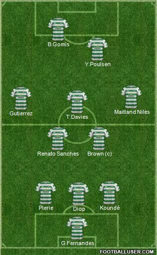 IMAGE(http://www.footballuser.com/formations/2019/02/1737450_Celtic.jpg)